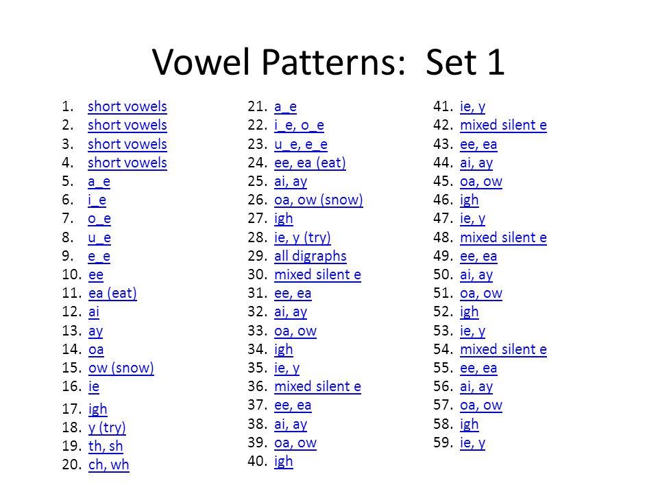Vowel Patterns: Set 1 1. short vowels 2. short vowels 3.