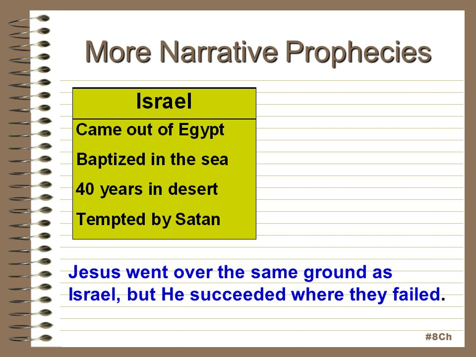 More Narrative Prophecies Jesus went over the same ground as Israel, but He succeeded where they failed. #8Ch