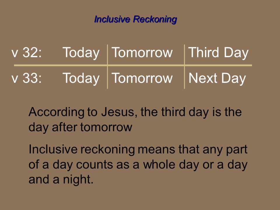 Inclusive Reckoning Today Tomorrow Third Day Today Tomorrow Next Day v 32: v 33: According to Jesus, the third day is the day after tomorrow Inclusive