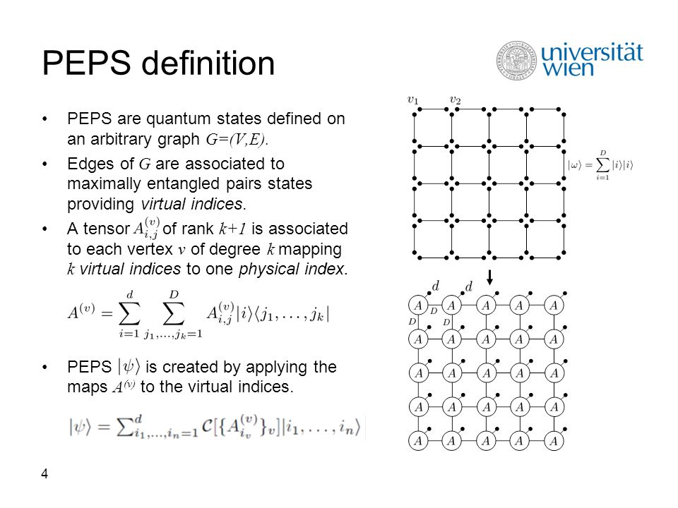 4 PEPS definition PEPS are quantum states defined on an arbitrary graph G=(V,E).