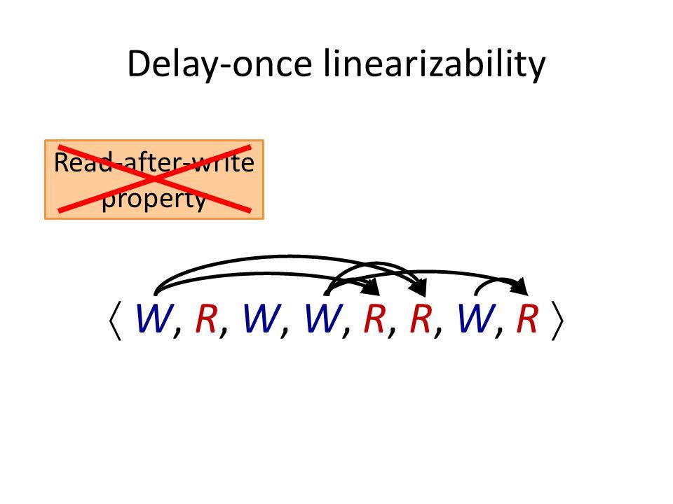  W, R, W, W, R, R, W, R  Delay-once linearizability Read-after-write property
