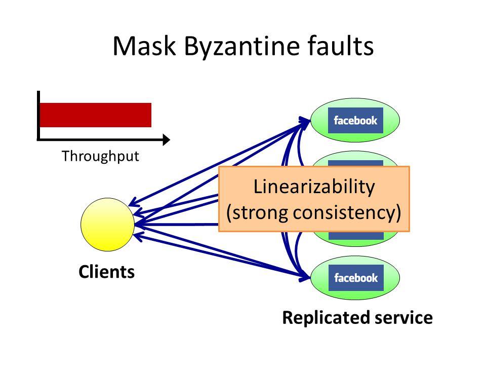 Byzantine fault tolerance (BFT) Low throughput Modifies clients Long-lived sessions D-Prophecy Prophecy