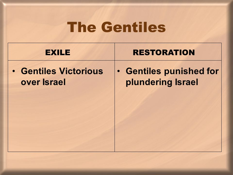 The Gentiles Gentiles Victorious over Israel Gentiles punished for plundering Israel EXILE RESTORATION