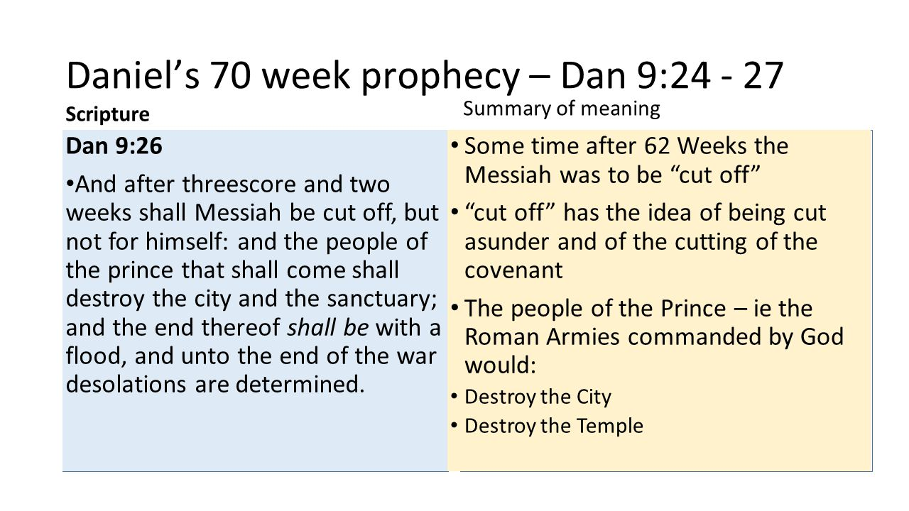 Daniel's 70 week prophecy – Dan 9:24 - 27 Scripture Dan 9:26 And after threescore and two weeks shall Messiah be cut off, but not for himself: and the people of the prince that shall come shall destroy the city and the sanctuary; and the end thereof shall be with a flood, and unto the end of the war desolations are determined.