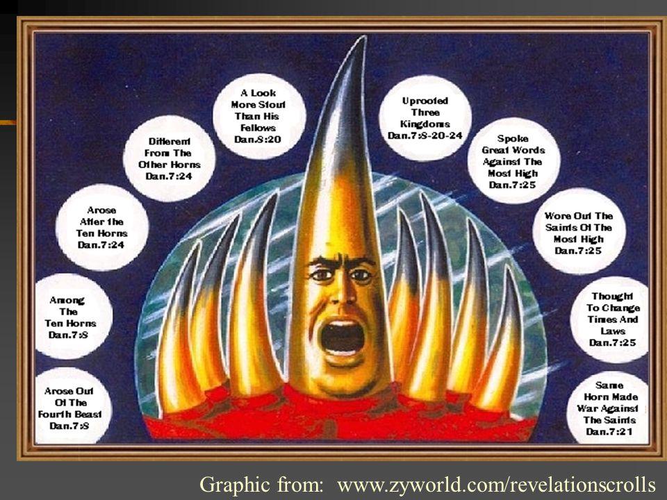 Graphic from: www.zyworld.com/revelationscrolls