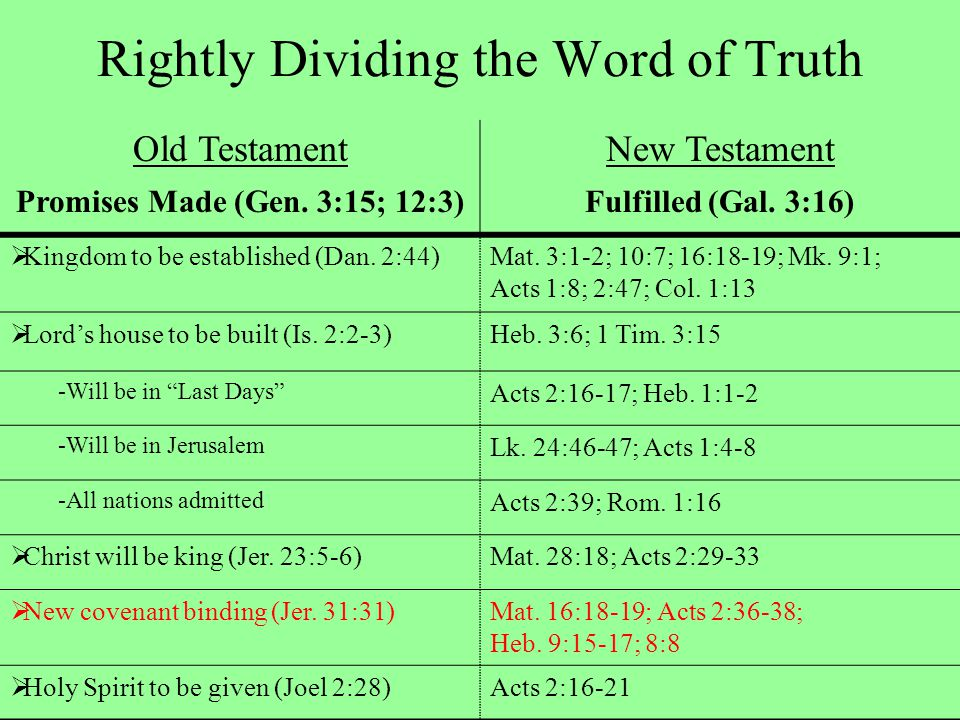 Rightly Dividing the Word of Truth Old TestamentNew Testament Promises Made (Gen.