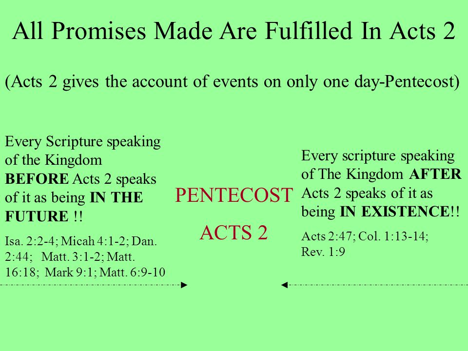(Acts 2 gives the account of events on only one day-Pentecost) PENTECOST ACTS 2 Every Scripture speaking of the Kingdom BEFORE Acts 2 speaks of it as being IN THE FUTURE !.