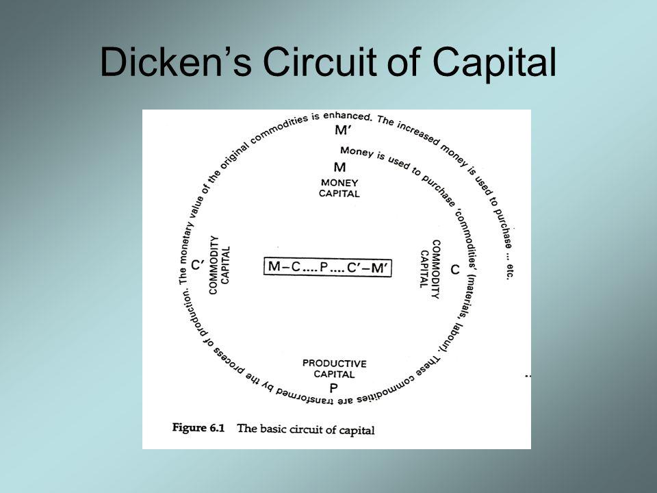 Dicken's Circuit of Capital