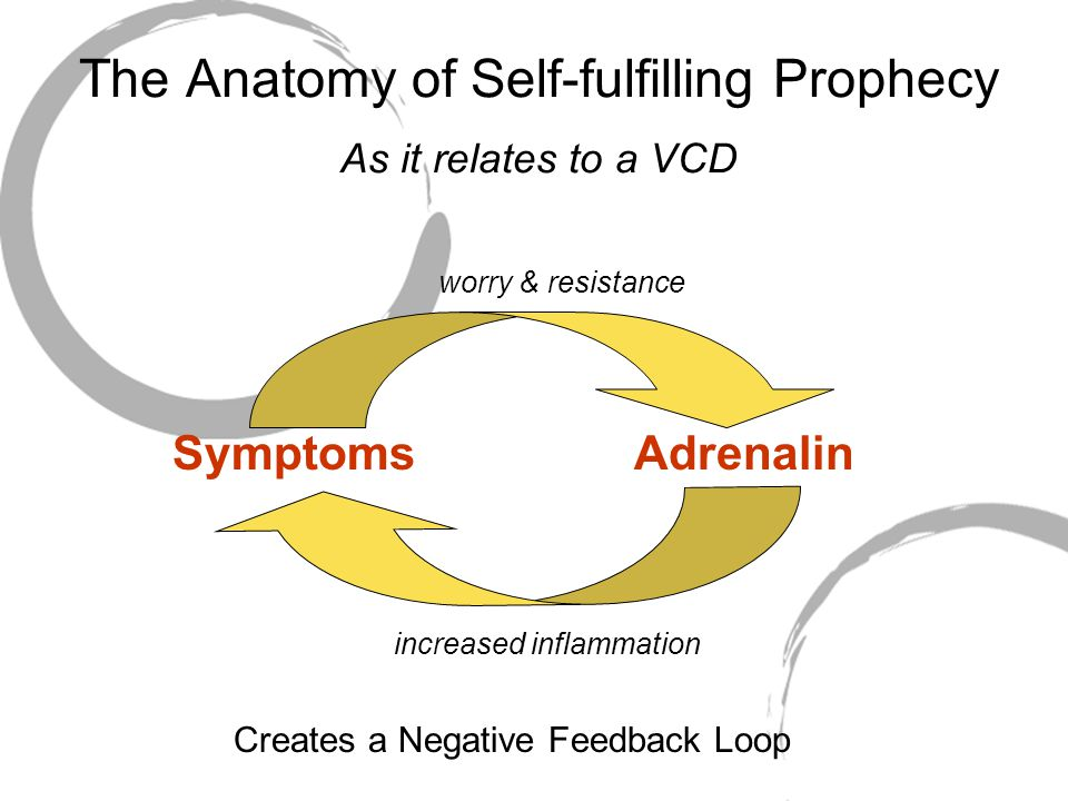 The Anatomy of Self-fulfilling Prophecy As it relates to a VCD Symptoms Adrenalin worry & resistance increased inflammation Creates a Negative Feedback Loop
