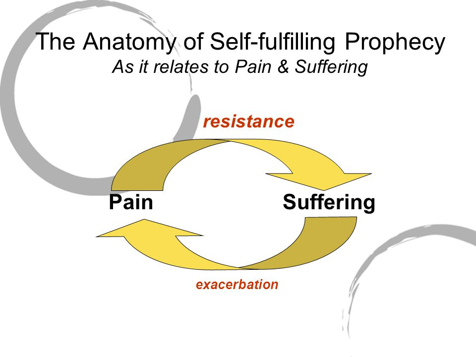 The Anatomy of Self-fulfilling Prophecy As it relates to Pain & Suffering Pain Suffering resistance exacerbation