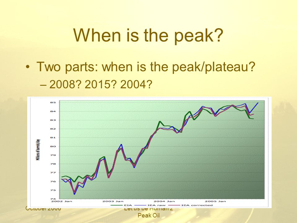 October 2006Let us be Human 2 Peak Oil When is the peak.
