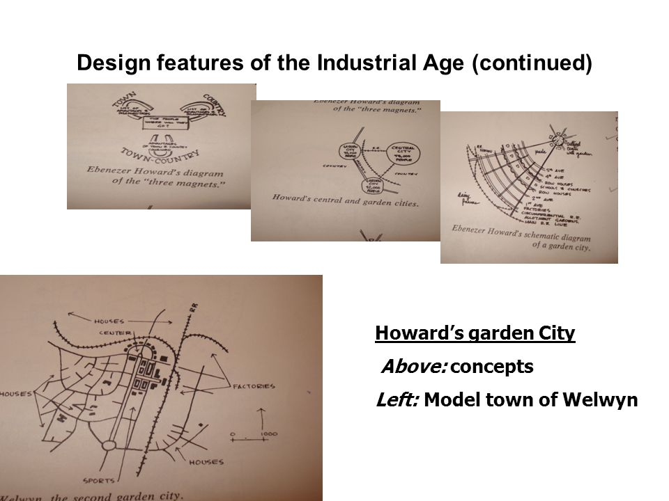 Design features of the Industrial Age (continued) Howard's garden City Above: concepts Left: Model town of Welwyn