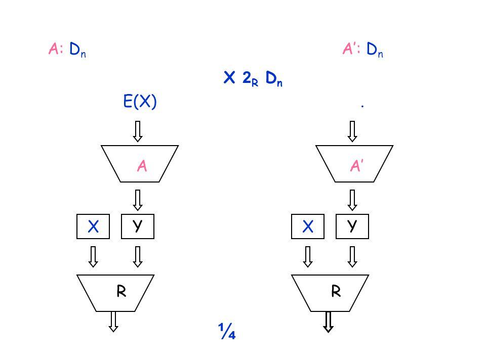XY R E(X) A XY R. A' A: D n A': D n ¼ X 2 R D n