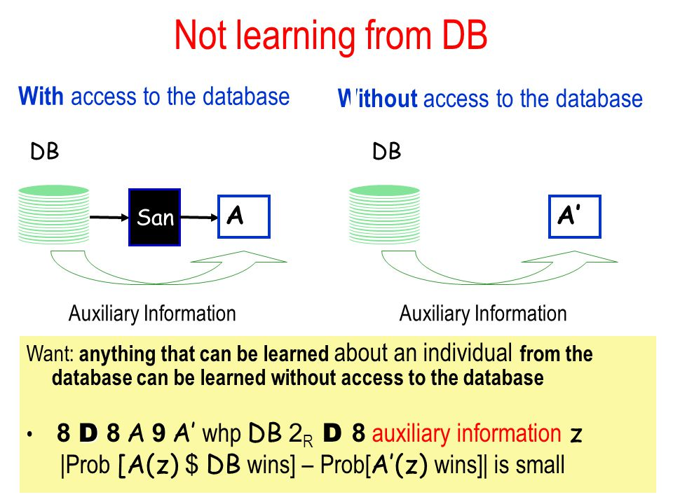 Not learning from DB With access to the database Without access to the database San A Auxiliary Information San A' Auxiliary Information DB Want: anything that can be learned about an individual from the database can be learned without access to the database D 8 D 8 A 9 A' whp DB 2 R D 8 auxiliary information z |Prob [A(z) $ DB wins] – Prob[ A'(z) wins]| is small