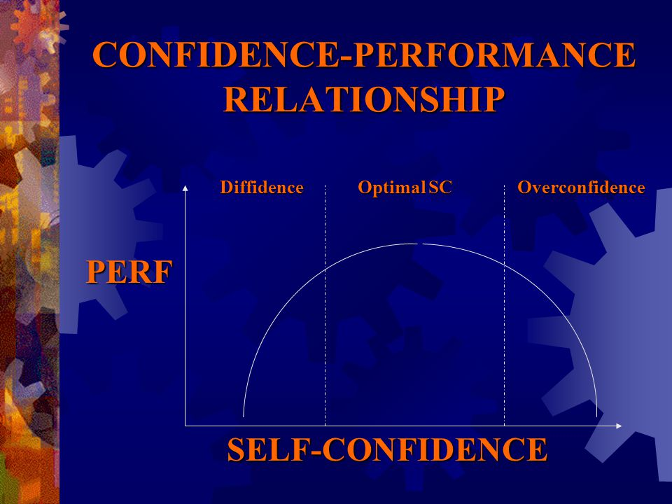 OPTIMAL SELF-CONFIDENCE  Competence -- possess the knowledge, strategies, skills and abilities necessary for success,  Preparation – sufficiently prepared so you can successfully perform those skills and strategies in a particular competitive situation.