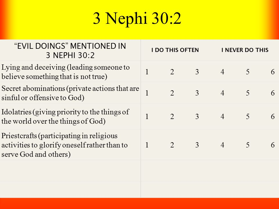 3 Nephi 30:2 EVIL DOINGS MENTIONED IN 3 NEPHI 30:2 I DO THIS OFTEN I NEVER DO THIS Lying and deceiving (leading someone to believe something that is not true) 1 2 3 4 5 6 Secret abominations (private actions that are sinful or offensive to God) 1 2 3 4 5 6 Idolatries (giving priority to the things of the world over the things of God) 1 2 3 4 5 6 Priestcrafts (participating in religious activities to glorify oneself rather than to serve God and others) 1 2 3 4 5 6