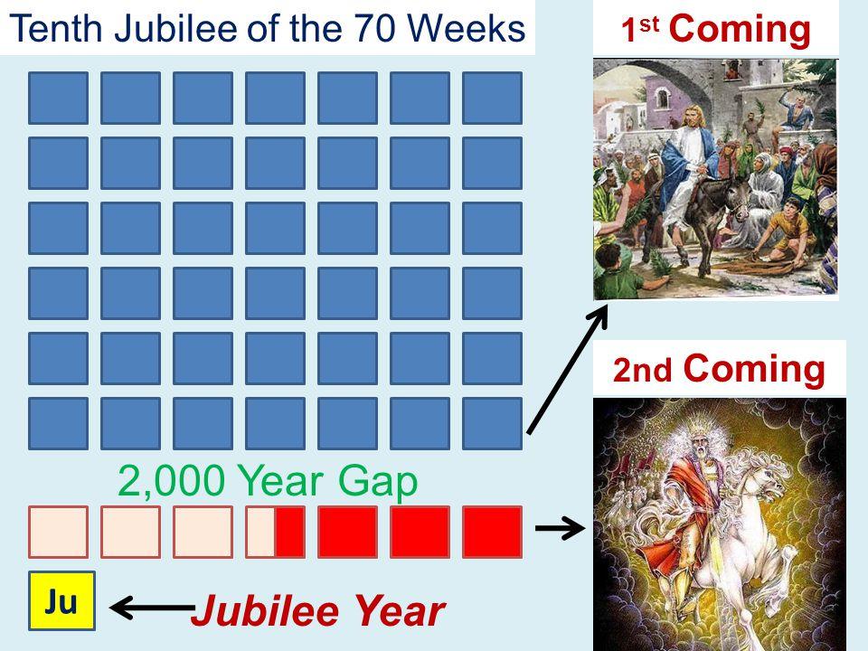 2,000 Year Gap Tenth Jubilee of the 70 Weeks 1 st Coming Ju 2nd Coming Jubilee Year
