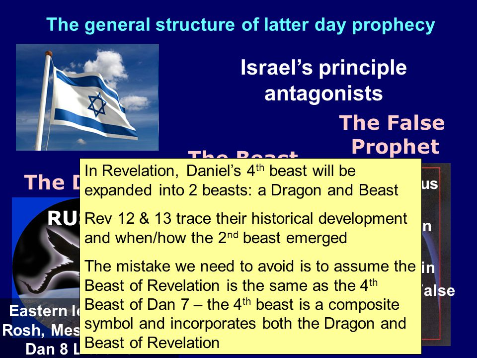 The general structure of latter day prophecy The Dragon The Beast RUSSIA EUROPE The False Prophet Israel's principle antagonists Eastern leg of Dan 2, Rosh, Meshech, Tubal, Dan 8 Little horn West.