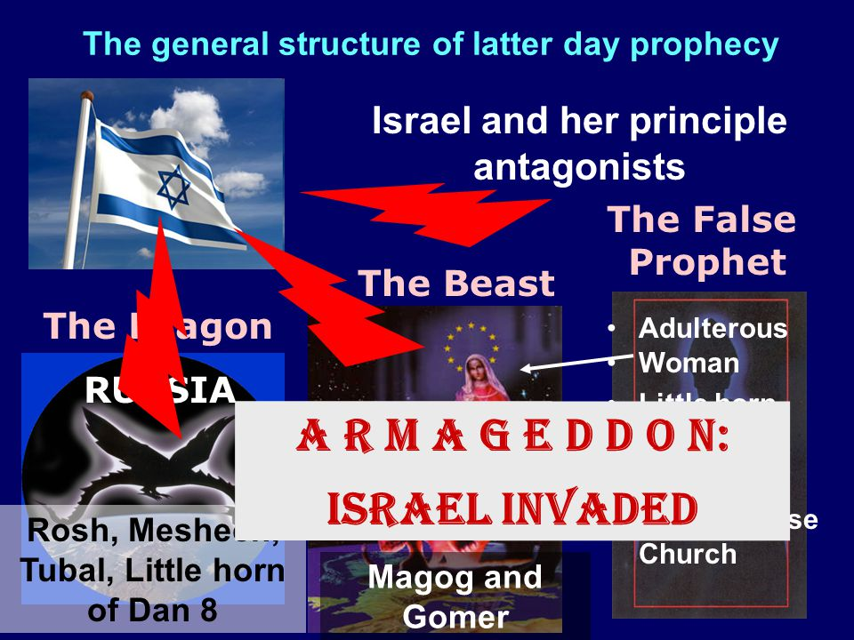 The general structure of latter day prophecy The Dragon The Beast RUSSIA EUROPE The False Prophet Israel and her principle antagonists Rosh, Meshech, Tubal, Little horn of Dan 8 Magog and Gomer Adulterous Woman Little horn Of Dan 7 Man of Sin Papacy/False Church A r m a g e d d o n: Israel invaded