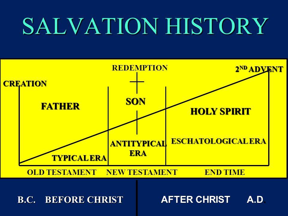 SALVATION HISTORY FATHER SON HOLY SPIRIT TYPICAL ERA ANTITYPICAL ERA ESCHATOLOGICAL ERA B.C.