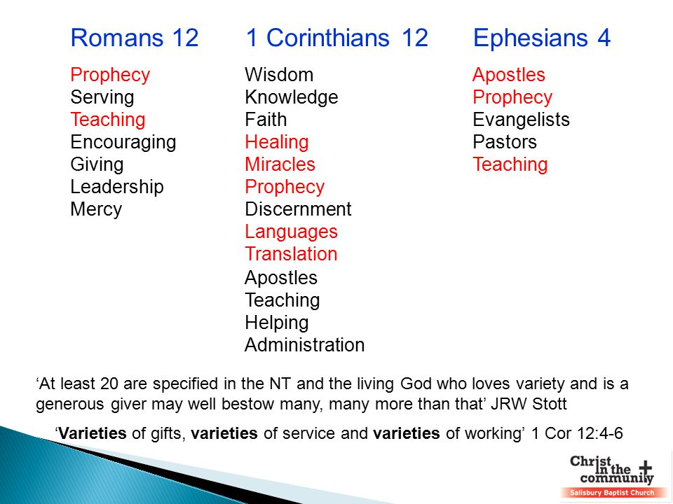 1 Corinthians 12 Wisdom Knowledge Faith Healing Miracles Prophecy Discernment Languages Translation Apostles Teaching Helping Administration Romans 12