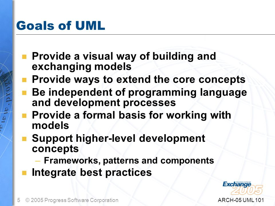 5© 2005 Progress Software Corporation ARCH-05 UML 101 Goals of UML n Provide a visual way of building and exchanging models n Provide ways to extend the core concepts n Be independent of programming language and development processes n Provide a formal basis for working with models n Support higher-level development concepts –Frameworks, patterns and components n Integrate best practices
