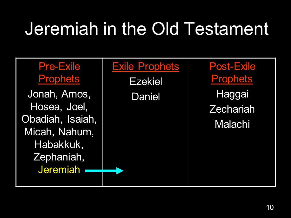 10 Jeremiah in the Old Testament Pre-Exile Prophets Jonah, Amos, Hosea, Joel, Obadiah, Isaiah, Micah, Nahum, Habakkuk, Zephaniah, Jeremiah Exile Prophets Ezekiel Daniel Post-Exile Prophets Haggai Zechariah Malachi