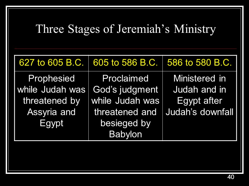 40 Three Stages of Jeremiah's Ministry 627 to 605 B.C.605 to 586 B.C.586 to 580 B.C.