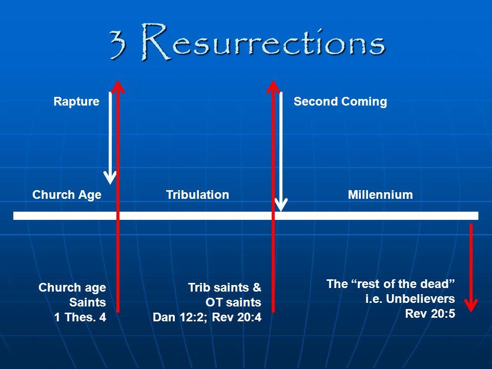 """3 Resurrections Church Age Rapture Tribulation Second Coming Millennium Church age Saints 1 Thes. 4 Trib saints & OT saints Dan 12:2; Rev 20:4 The """"re"""