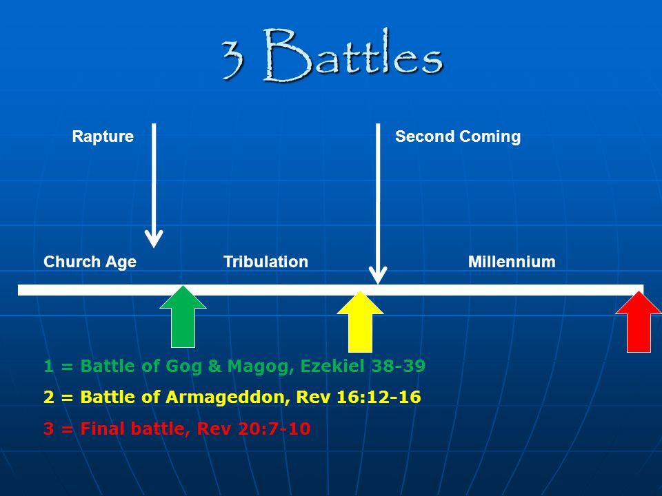 3 Battles Church Age Rapture Tribulation Second Coming Millennium 1 = Battle of Gog & Magog, Ezekiel 38-39 2 = Battle of Armageddon, Rev 16:12-16 3 =