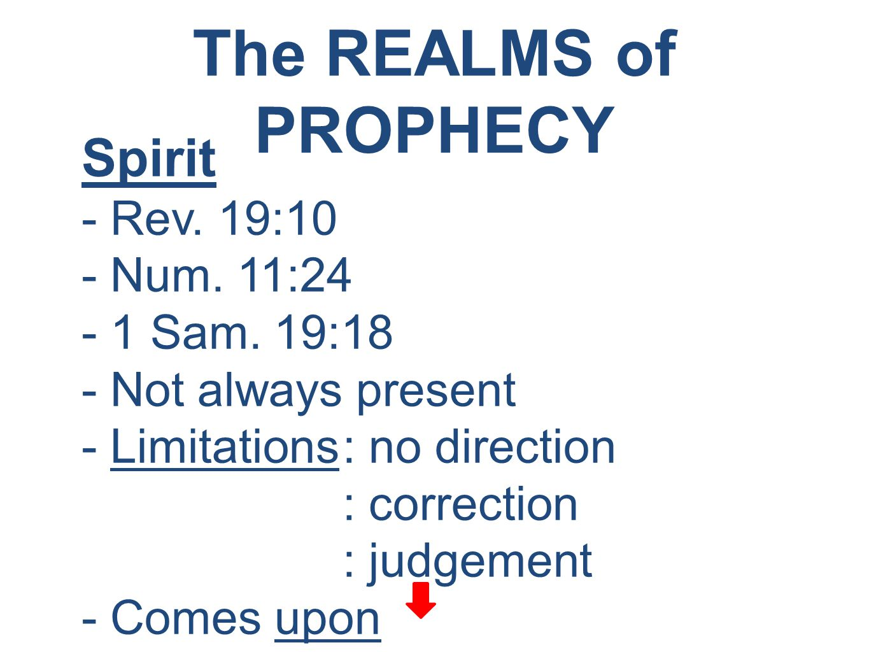The REALMS of PROPHECY Spirit - Rev. 19:10 - Num.