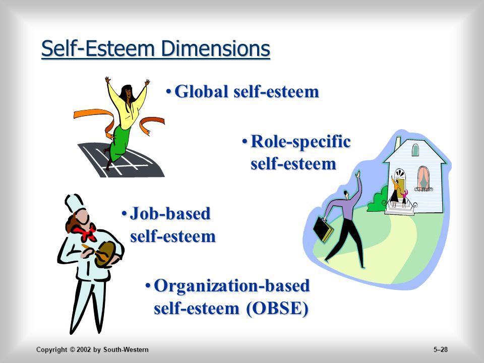 Copyright © 2002 by South-Western 5–28 Self-Esteem Dimensions Global self-esteemGlobal self-esteem Role-specific self-esteemRole-specific self-esteem Job-based self-esteemJob-based self-esteem Organization-based self-esteem (OBSE)Organization-based self-esteem (OBSE)