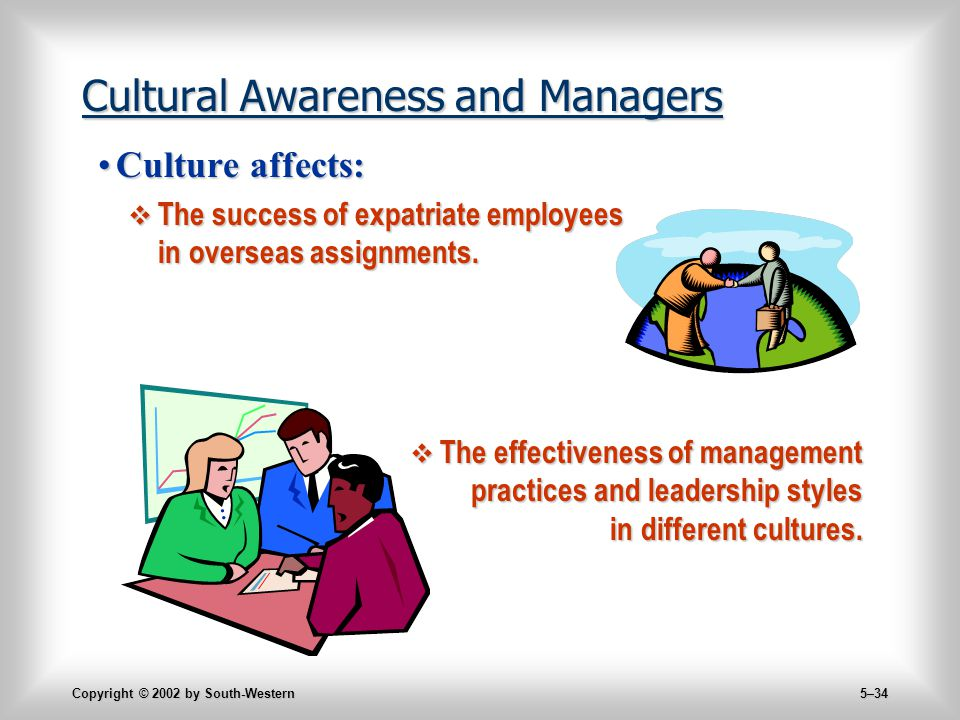 Copyright © 2002 by South-Western 5–34 Cultural Awareness and Managers Culture affects:Culture affects:  The success of expatriate employees in overseas assignments.