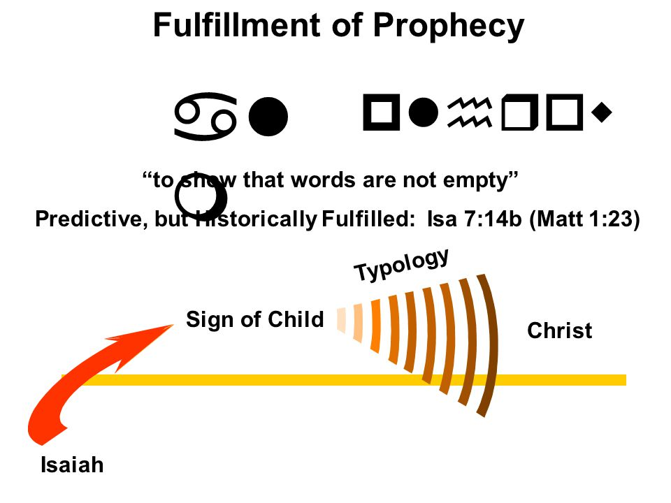 al m Fulfillment of Prophecy plhrow to show that words are not empty Christ Isaiah Sign of Child Typology Predictive, but Historically Fulfilled: Isa 7:14b (Matt 1:23)