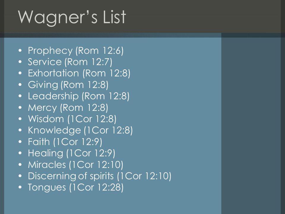 Wagner's List Prophecy (Rom 12:6) Service (Rom 12:7) Exhortation (Rom 12:8) Giving (Rom 12:8) Leadership (Rom 12:8) Mercy (Rom 12:8) Wisdom (1Cor 12:8) Knowledge (1Cor 12:8) Faith (1Cor 12:9) Healing (1Cor 12:9) Miracles (1Cor 12:10) Discerning of spirits (1Cor 12:10) Tongues (1Cor 12:28)