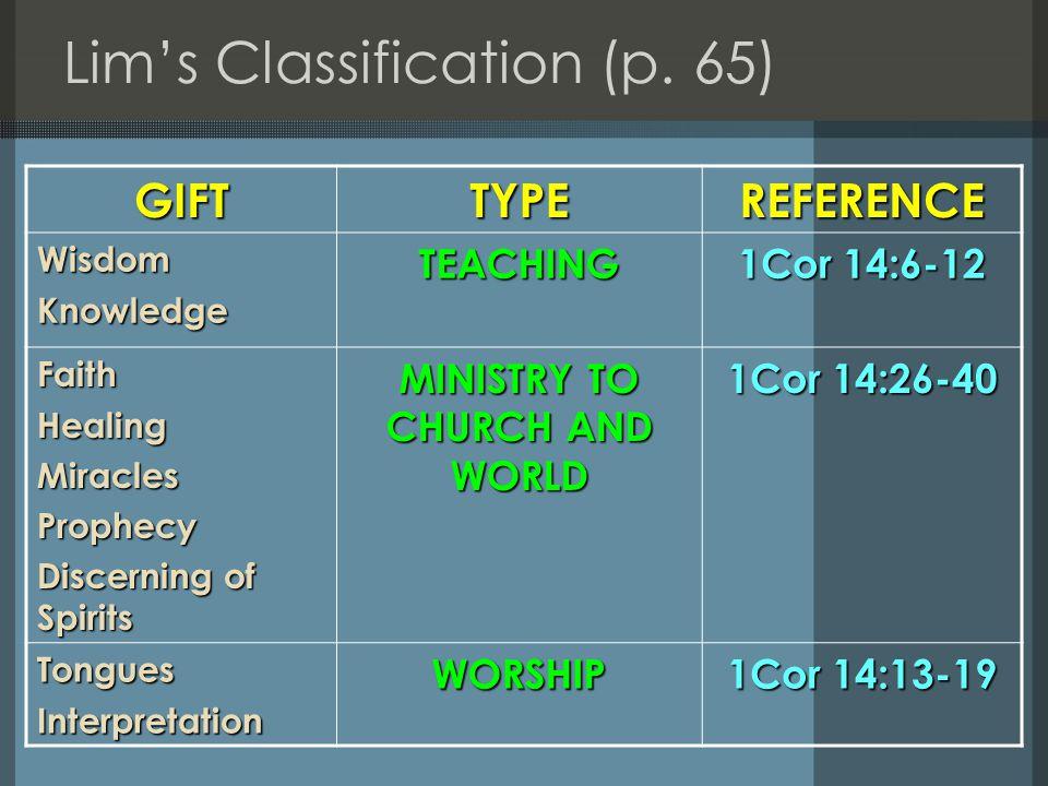 Lim's Classification (p.