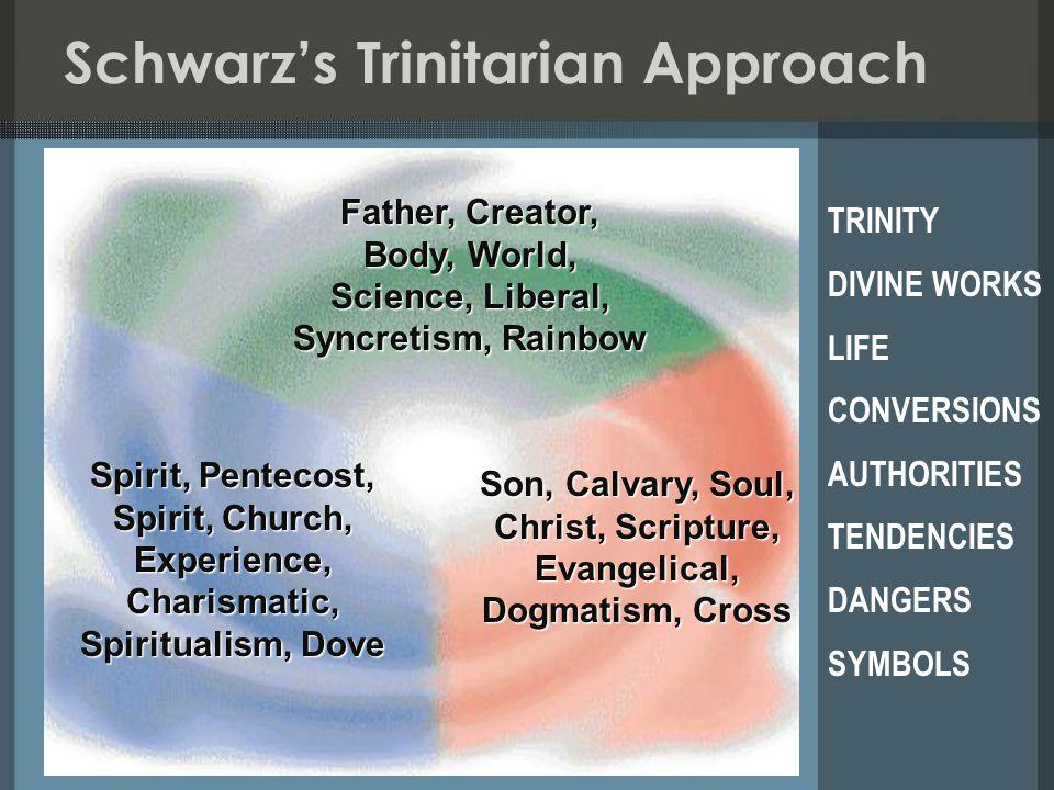 Schwarz's Trinitarian Approach TRINITY DIVINE WORKS LIFE CONVERSIONS AUTHORITIES TENDENCIES DANGERS SYMBOLS Father, Creator, Body, World, Science, Lib