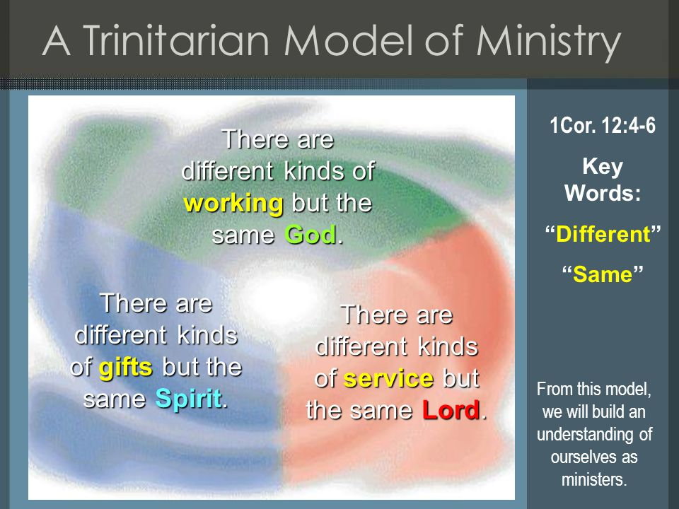 """A Trinitarian Model of Ministry 1Cor. 12:4-6 Key Words: """"Different"""" """"Same"""" There are different kinds of working but the same God. There are different"""