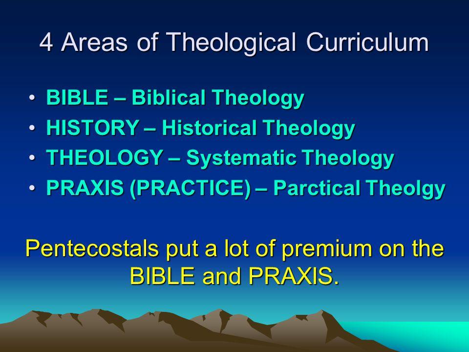 4 Areas of Theological Curriculum BIBLE – Biblical TheologyBIBLE – Biblical Theology HISTORY – Historical TheologyHISTORY – Historical Theology THEOLO