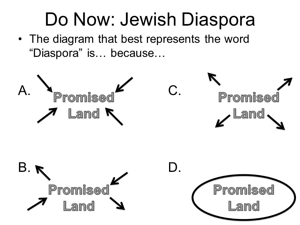 Do Now: Jewish Diaspora The diagram that best represents the word Diaspora is… because… A.C. B.D.