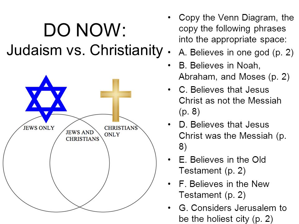 DO NOW: Judaism vs.