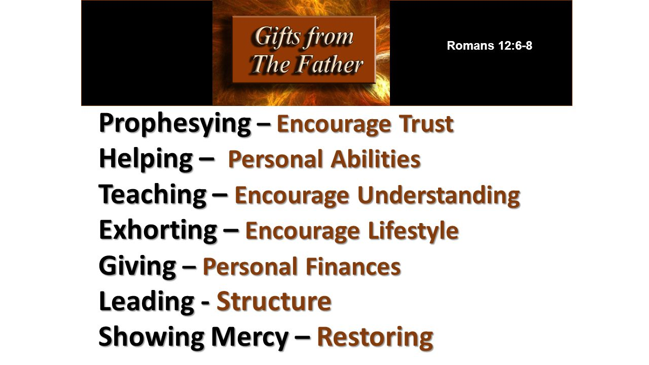 Your Gifting! Prophesying – Encourage Trust Helping – Personal Abilities Teaching – Encourage Understanding Exhorting – Encourage Lifestyle Giving – P