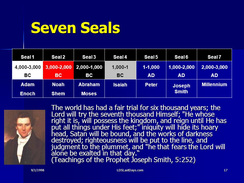 9/1/1998LDSLastDays.com17 Seven Seals Seal 1Seal 2Seal 3Seal 4Seal 5Seal 6Seal 7 4,000-3,0003,000-2,0002,000-1,0001,000-11-1,0001,000-2,0002,000-3,000 BC AD AdamNoahAbraham IsaiahPeter Joseph Smith Millennium EnochShemMoses The world has had a fair trial for six thousand years; the Lord will try the seventh thousand Himself; He whose right it is, will possess the kingdom, and reign until He has put all things under His feet; iniquity will hide its hoary head, Satan will be bound, and the works of darkness destroyed; righteousness will be put to the line, and judgment to the plummet, and he that fears the Lord will alone be exalted in that day. (Teachings of the Prophet Joseph Smith, 5:252)