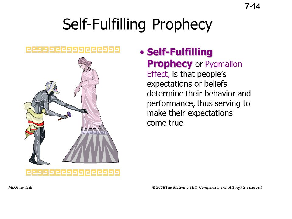Self-Fulfilling Prophecy Self-Fulfilling ProphecySelf-Fulfilling Prophecy or Pygmalion Effect, is that people's expectations or beliefs determine their behavior and performance, thus serving to make their expectations come true 7-14 McGraw-Hill © 2004 The McGraw-Hill Companies, Inc.