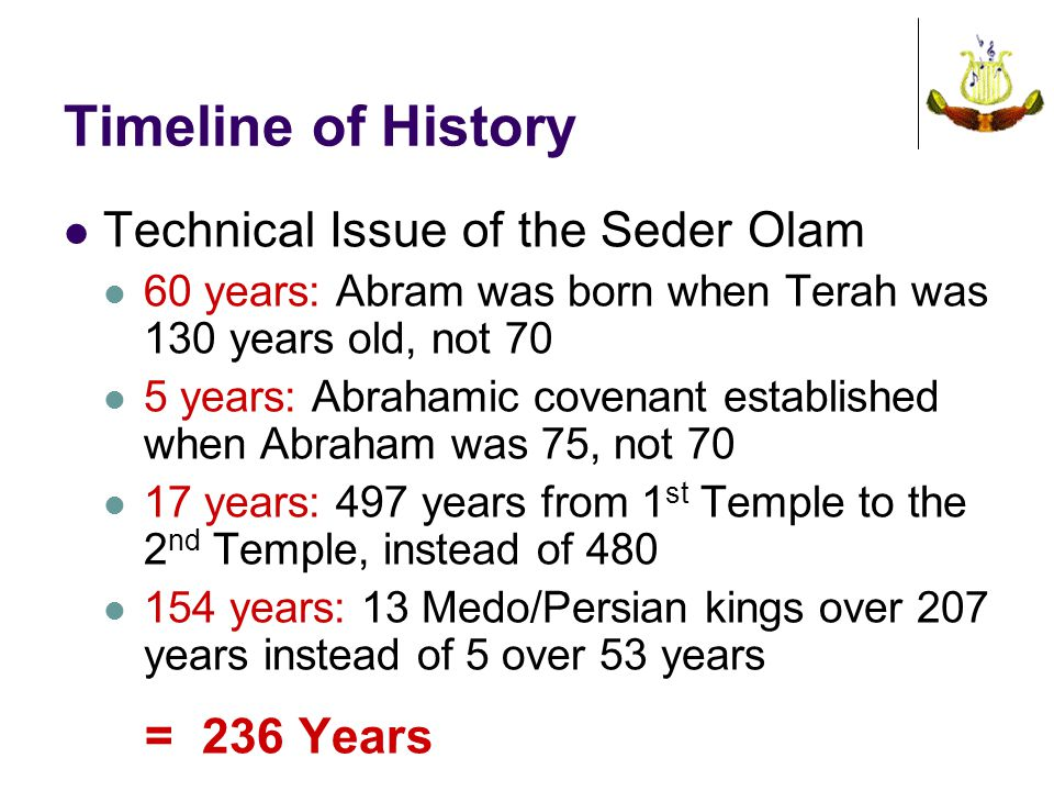 Timeline of History Technical Issue of the Seder Olam 60 years: Abram was born when Terah was 130 years old, not 70 5 years: Abrahamic covenant established when Abraham was 75, not 70 17 years: 497 years from 1 st Temple to the 2 nd Temple, instead of 480 154 years: 13 Medo/Persian kings over 207 years instead of 5 over 53 years = 236 Years