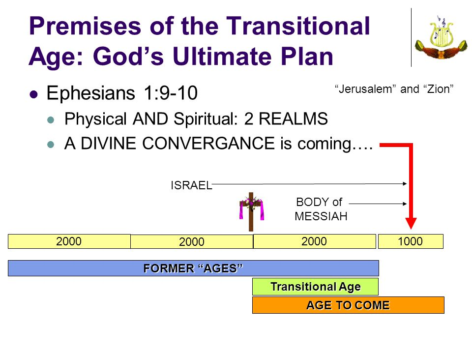Premises of the Transitional Age: God's Ultimate Plan Ephesians 1:9-10 Physical AND Spiritual: 2 REALMS A DIVINE CONVERGANCE is coming….