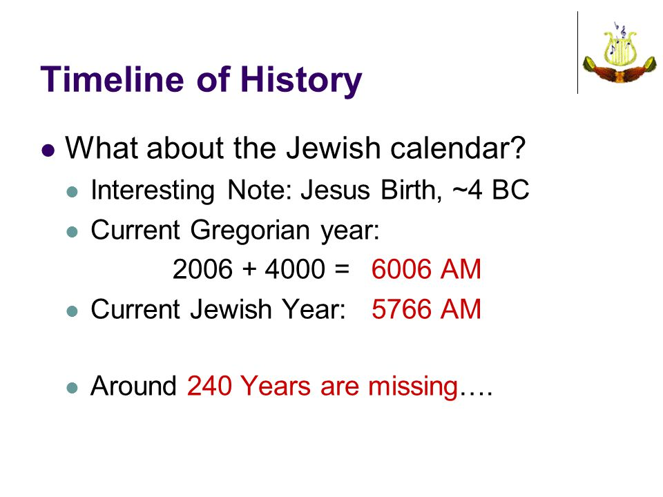 Timeline of History What about the Jewish calendar.