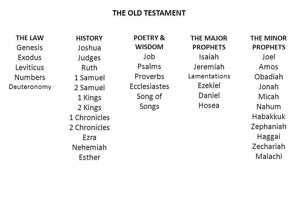 THE LAW Genesis Exodus Leviticus Numbers Deuteronomy HISTORY Joshua Judges Ruth 1 Samuel 2 Samuel 1 Kings 2 Kings 1 Chronicles 2 Chronicles Ezra Nehem