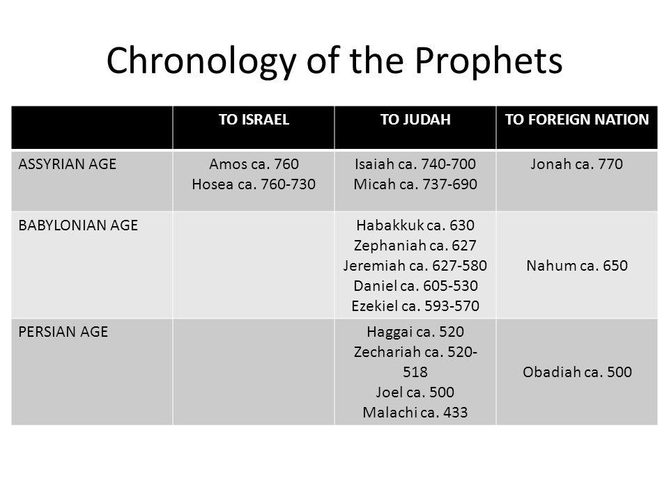 Chronology of the Prophets TO ISRAELTO JUDAHTO FOREIGN NATION ASSYRIAN AGEAmos ca. 760 Hosea ca. 760-730 Isaiah ca. 740-700 Micah ca. 737-690 Jonah ca