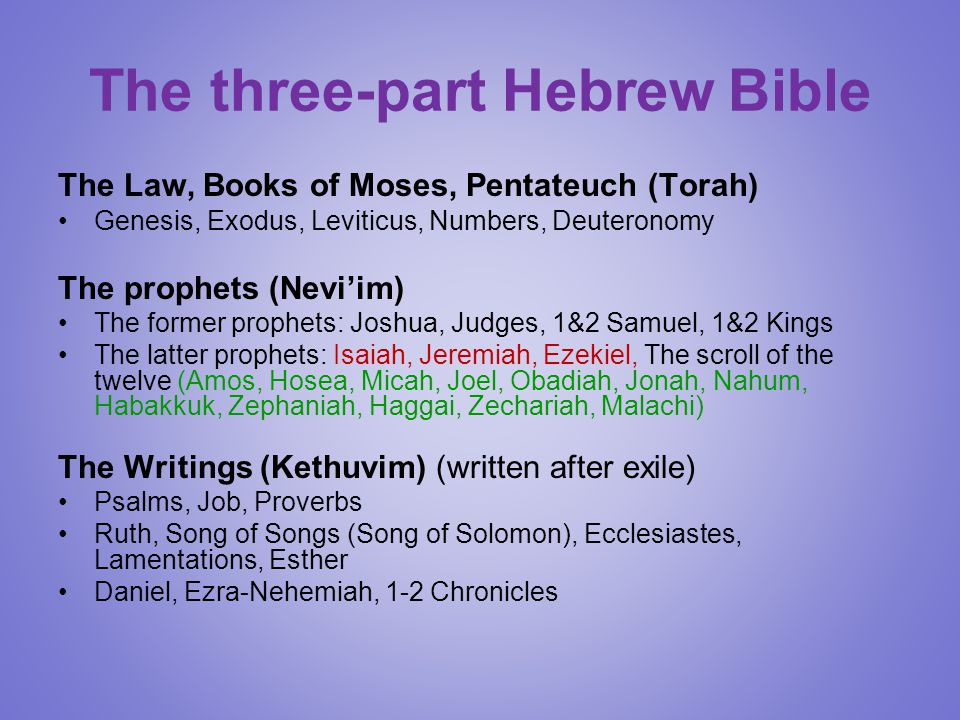 The three-part Hebrew Bible The Law, Books of Moses, Pentateuch (Torah) Genesis, Exodus, Leviticus, Numbers, Deuteronomy The prophets (Nevi'im) The fo